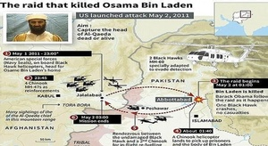 قاتل بن لادن يكشف عن